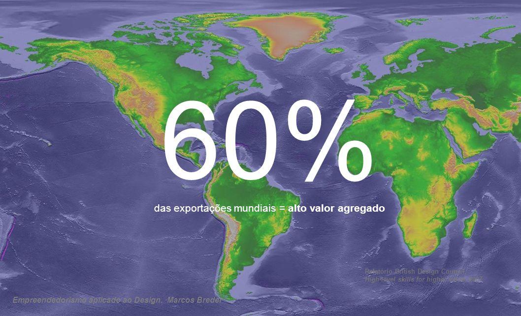 das exportações mundiais = alto valor agregado