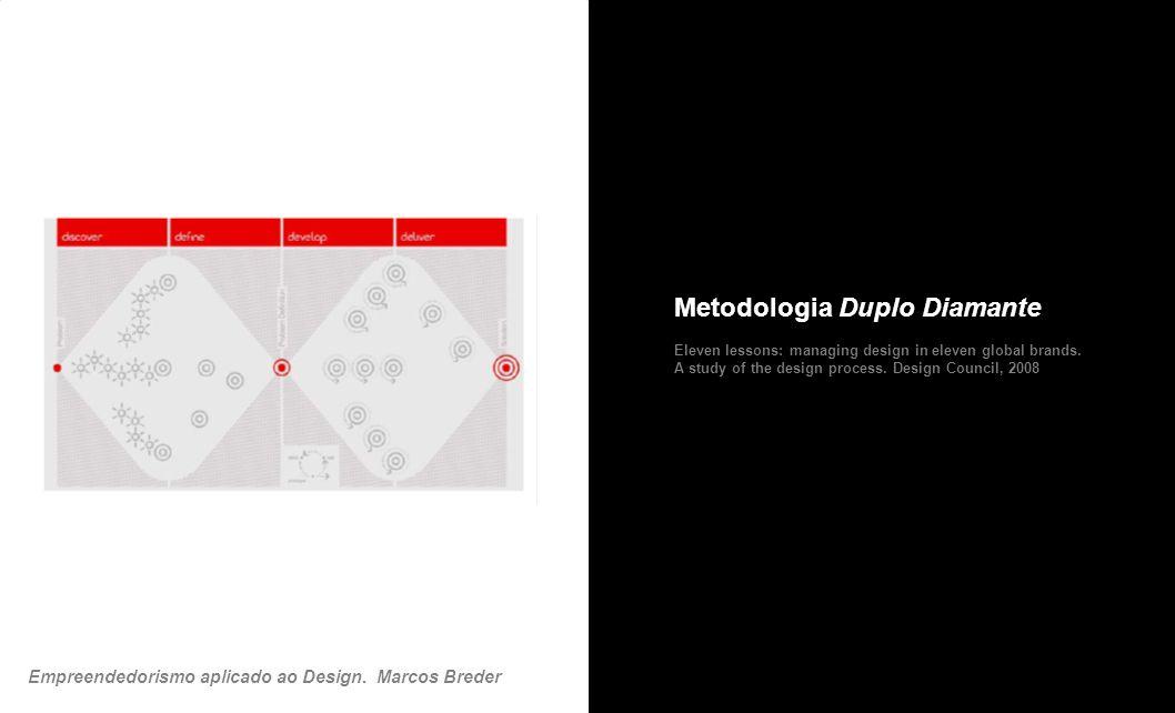 Metodologia Duplo Diamante