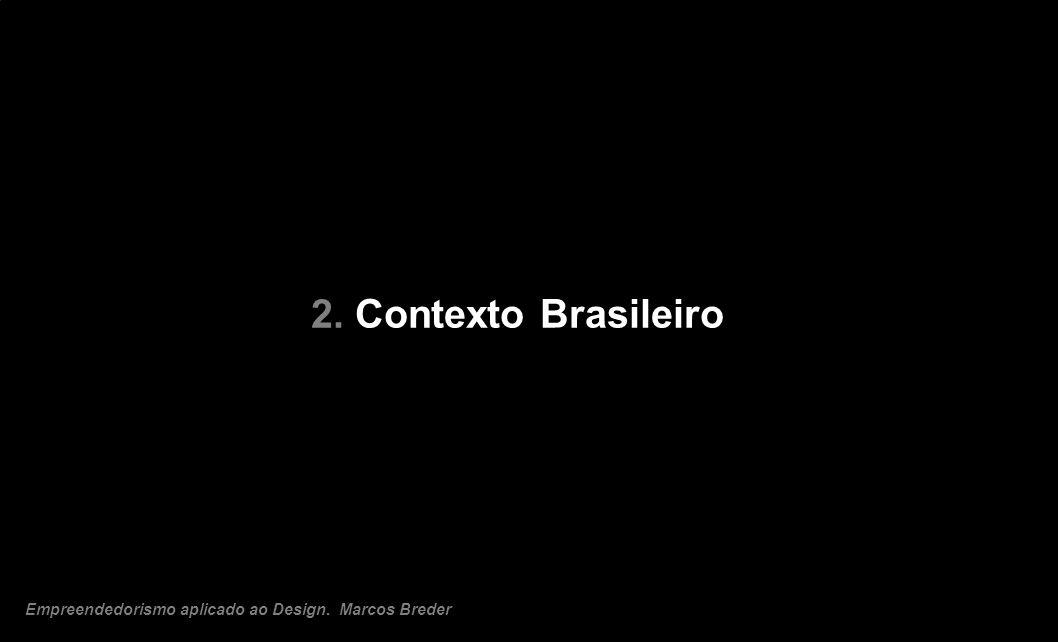 2. Contexto Brasileiro