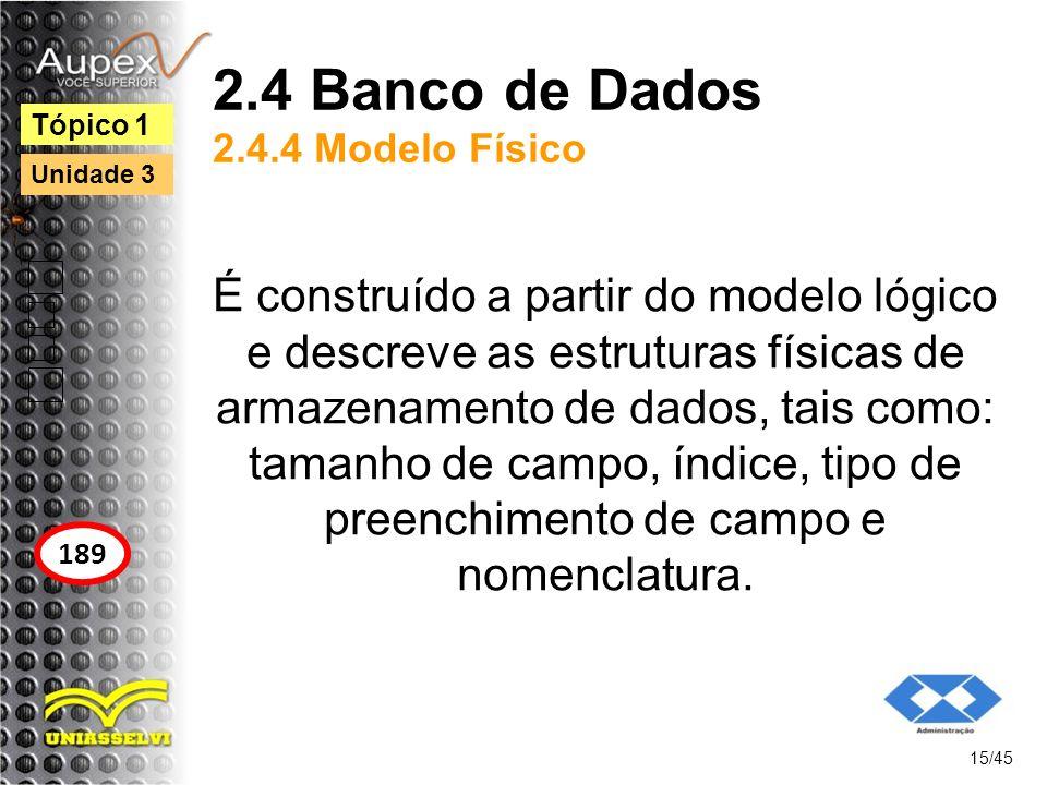 2.4 Banco de Dados 2.4.4 Modelo Físico