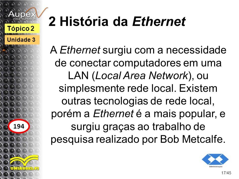 2 História da Ethernet Tópico 2. Unidade 3.
