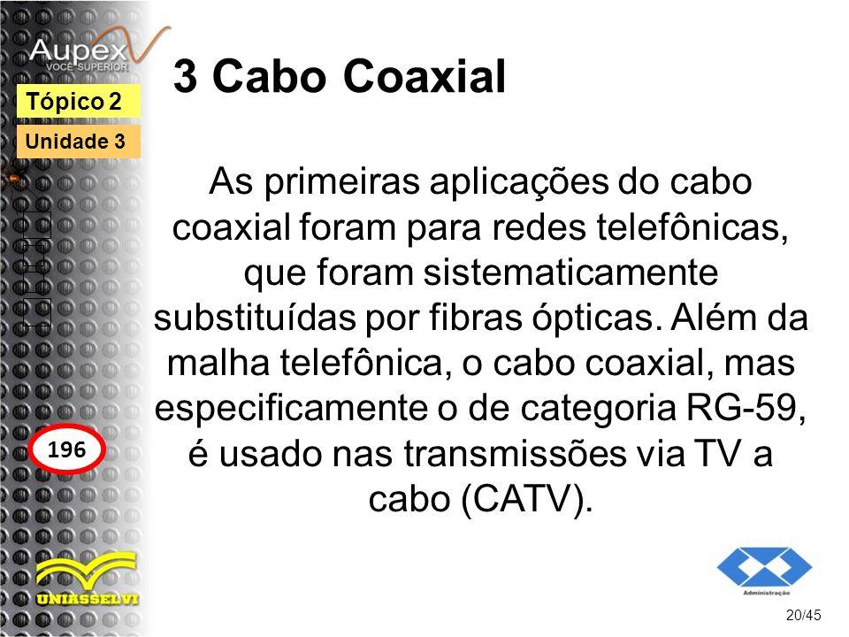 3 Cabo Coaxial Tópico 2. Unidade 3.