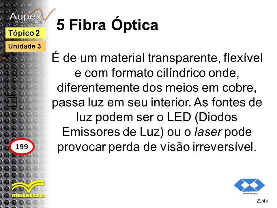 5 Fibra Óptica Tópico 2. Unidade 3.