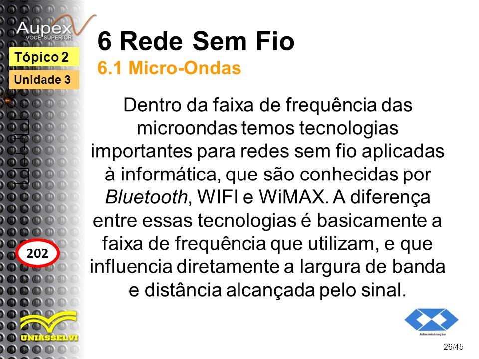 6 Rede Sem Fio 6.1 Micro-Ondas