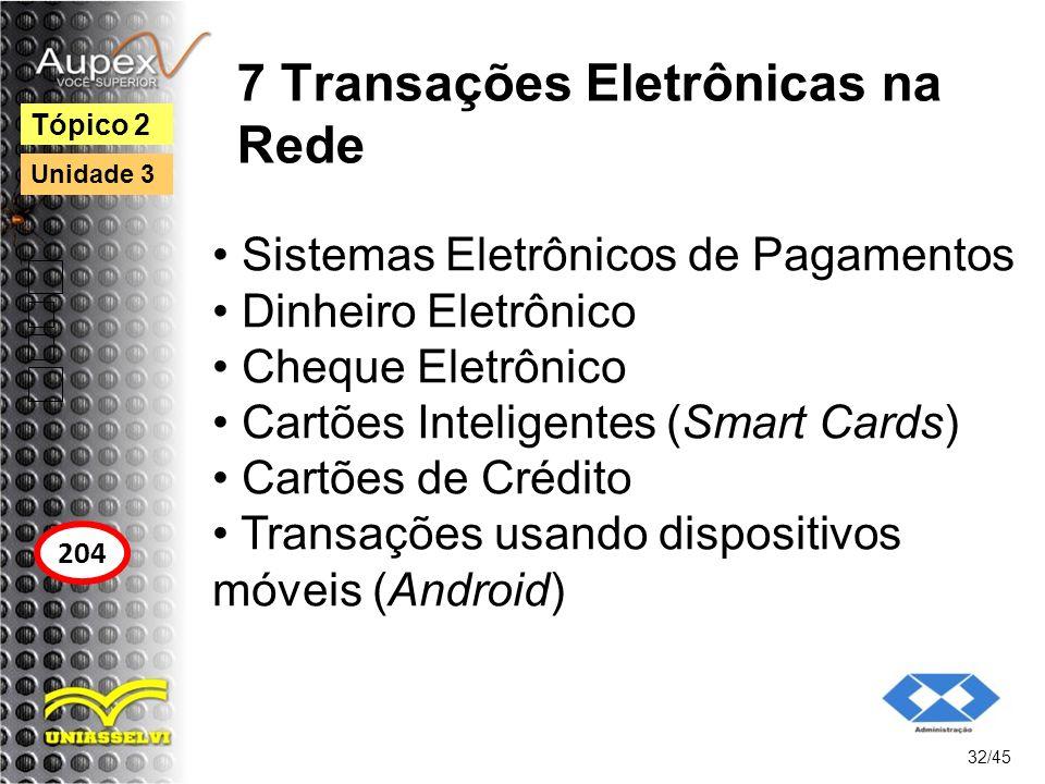 7 Transações Eletrônicas na Rede