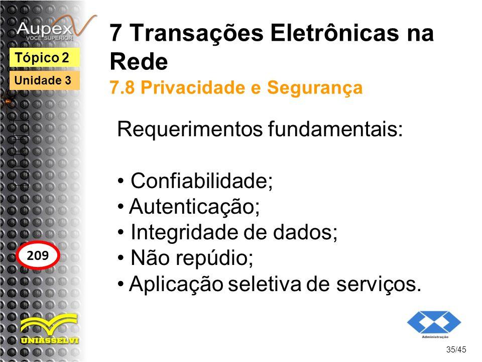 7 Transações Eletrônicas na Rede 7.8 Privacidade e Segurança