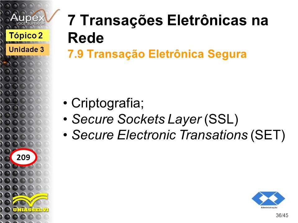 7 Transações Eletrônicas na Rede 7.9 Transação Eletrônica Segura