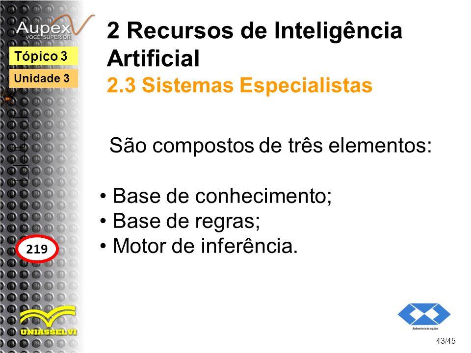 2 Recursos de Inteligência Artificial 2.3 Sistemas Especialistas