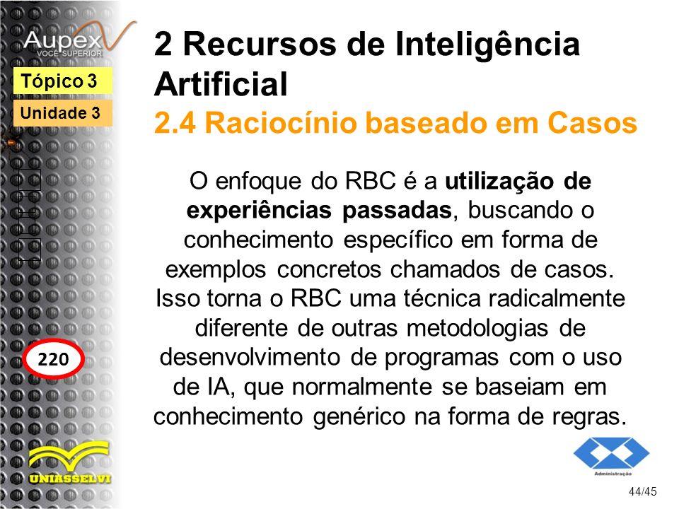 2 Recursos de Inteligência Artificial 2.4 Raciocínio baseado em Casos