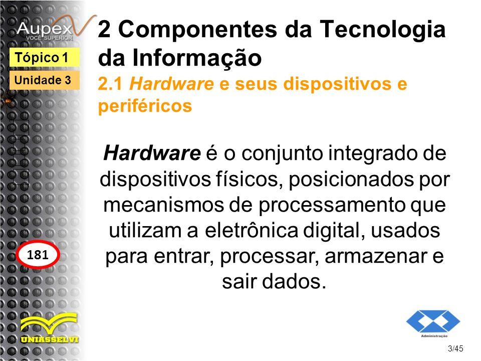 2 Componentes da Tecnologia da Informação 2