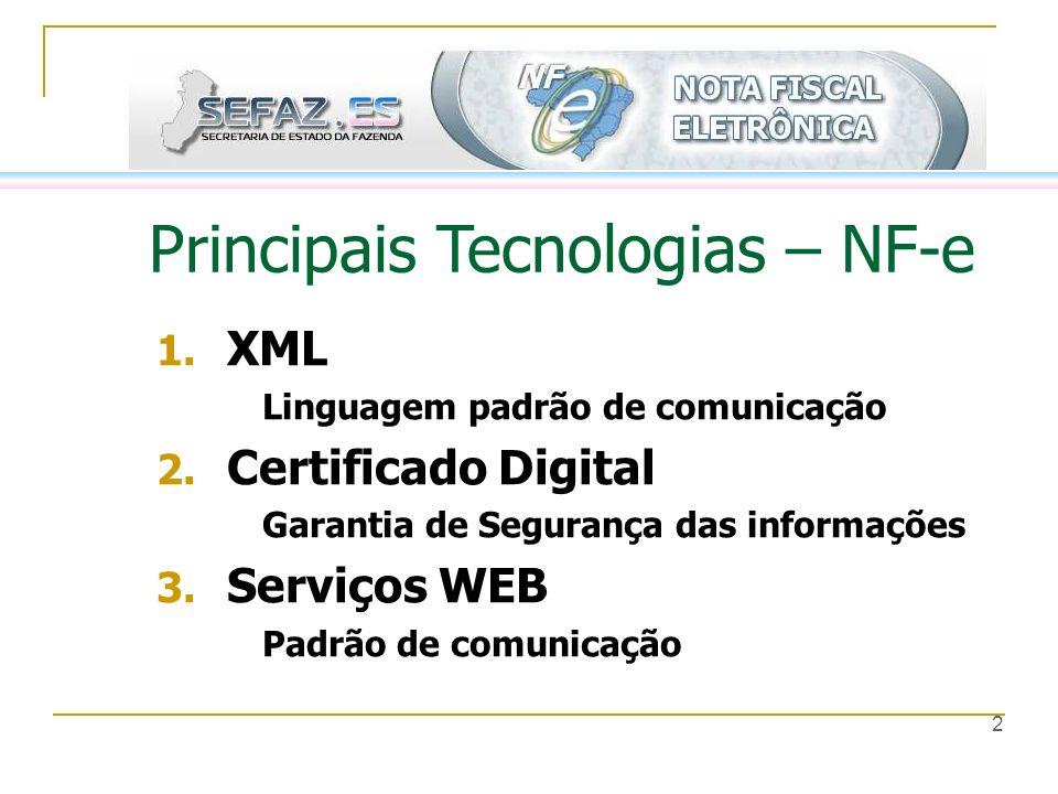 Principais Tecnologias – NF-e