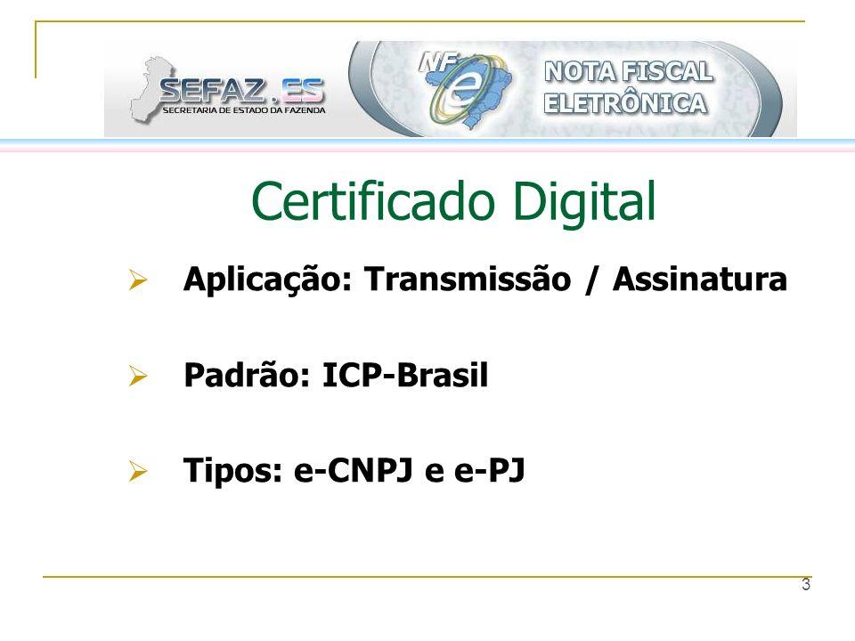 Certificado Digital Aplicação: Transmissão / Assinatura