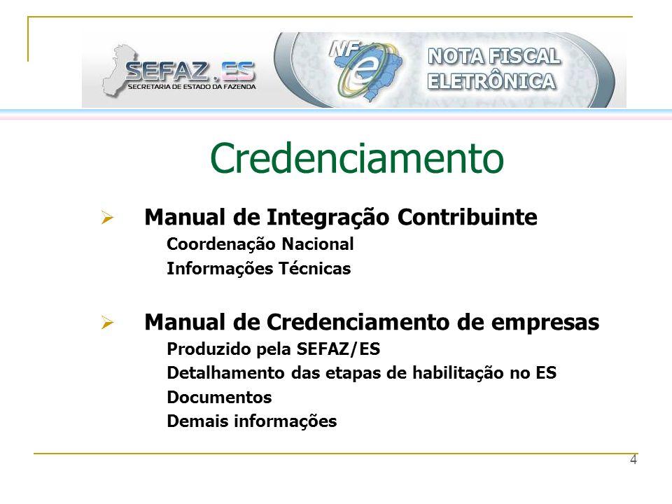 Credenciamento Manual de Integração Contribuinte