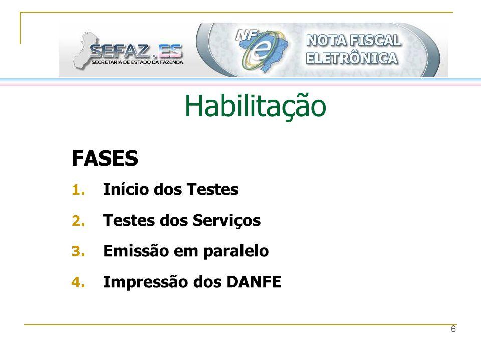 Habilitação FASES Início dos Testes Testes dos Serviços