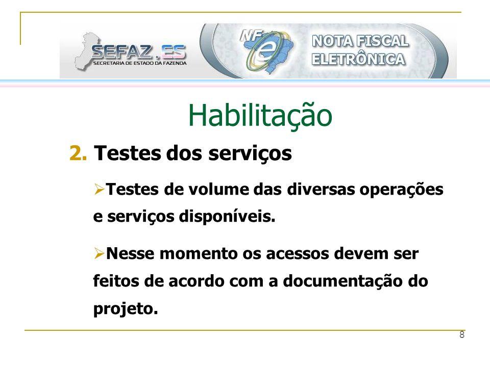 Habilitação 2. Testes dos serviços