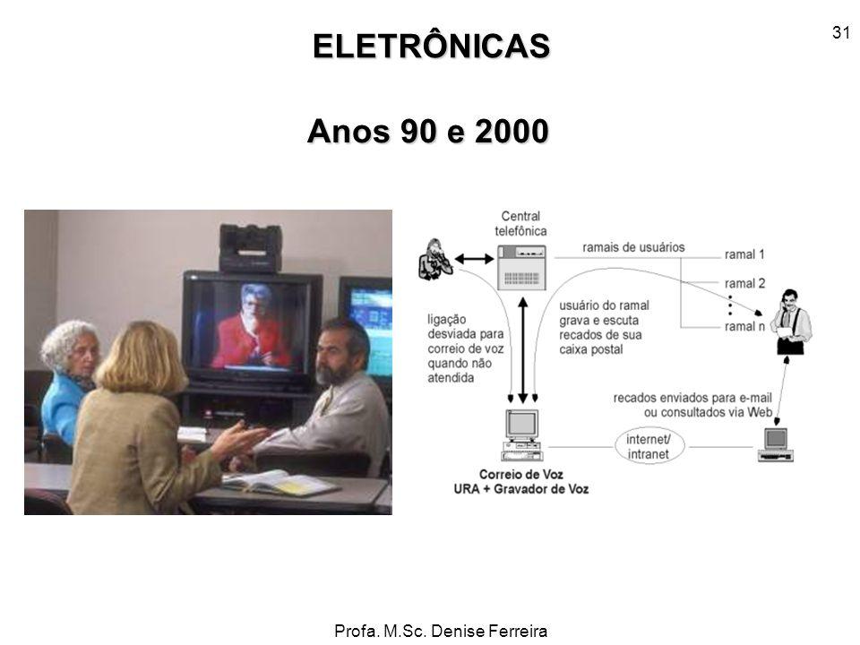 ELETRÔNICAS Anos 90 e 2000 31