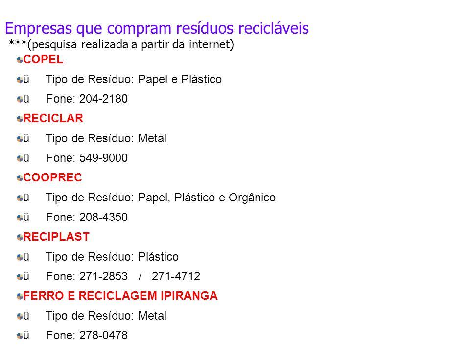 Empresas que compram resíduos recicláveis