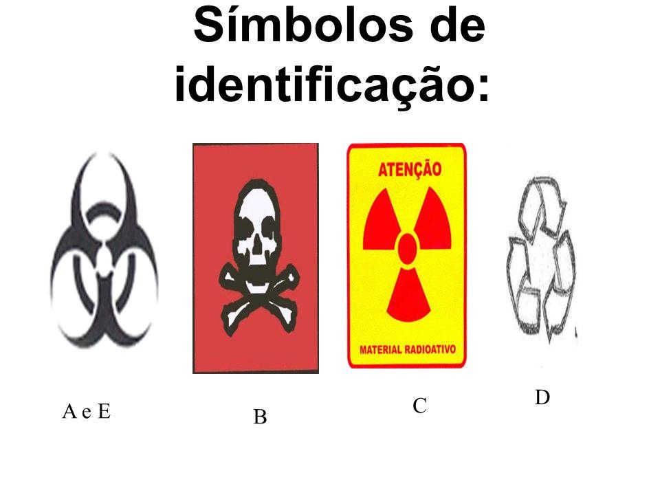 Símbolos de identificação: