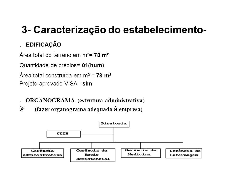 3- Caracterização do estabelecimento-