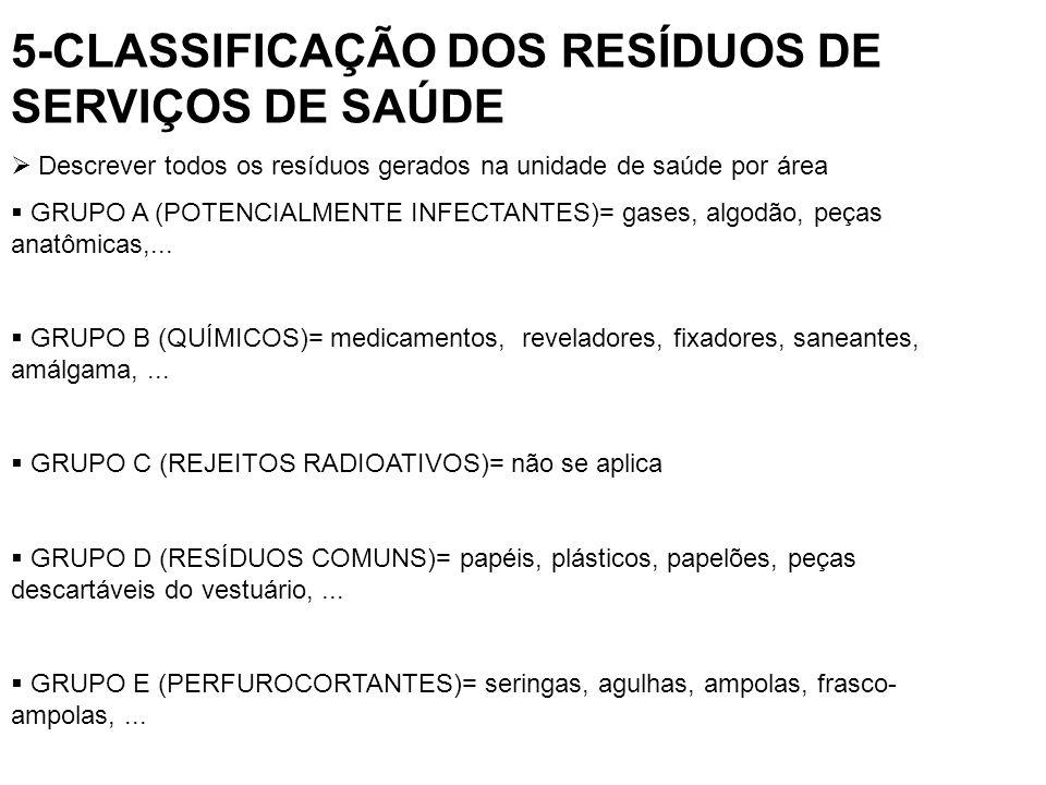 5-CLASSIFICAÇÃO DOS RESÍDUOS DE SERVIÇOS DE SAÚDE