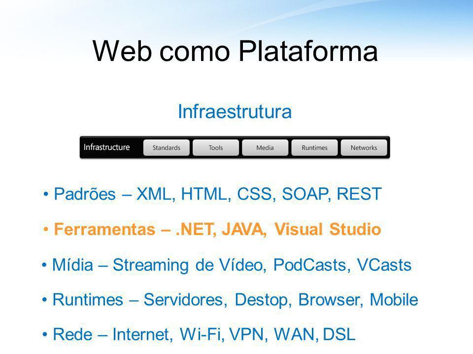 Web como Plataforma Infraestrutura