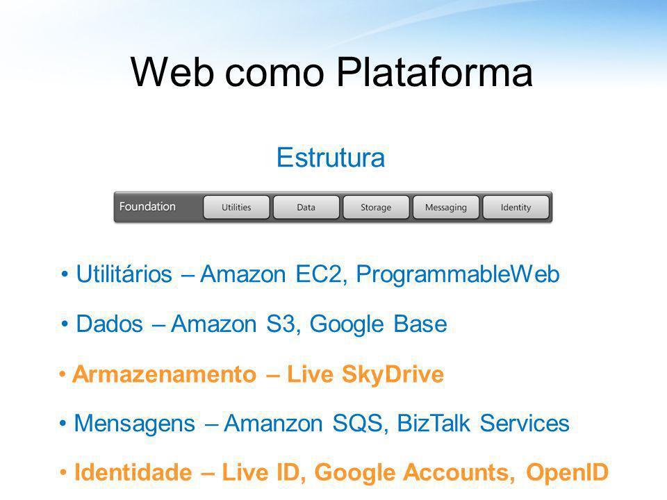 Web como Plataforma Estrutura