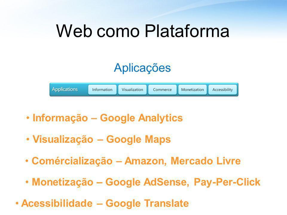 Web como Plataforma Aplicações Informação – Google Analytics