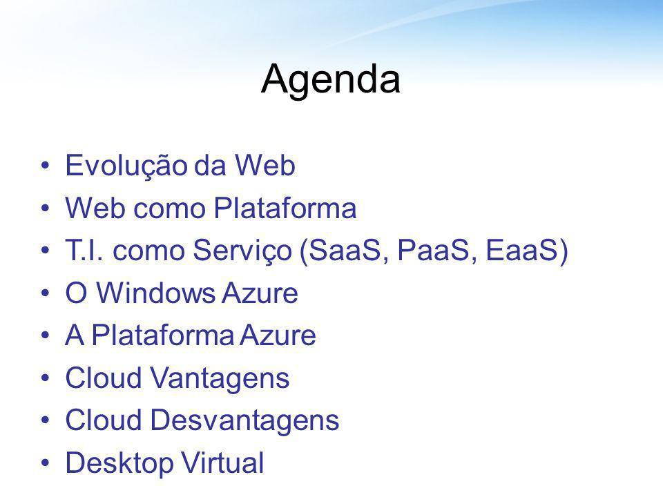 Agenda Evolução da Web Web como Plataforma