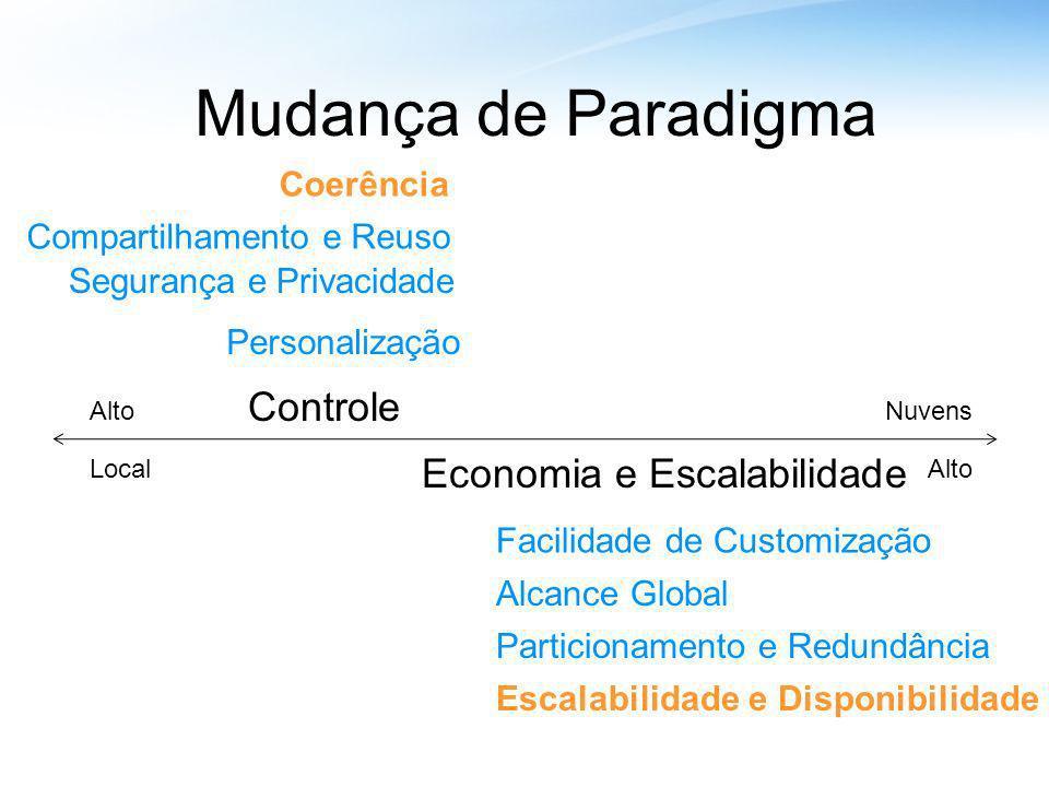 Mudança de Paradigma Controle Economia e Escalabilidade Coerência