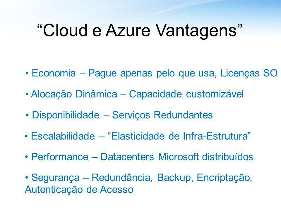 Cloud e Azure Vantagens