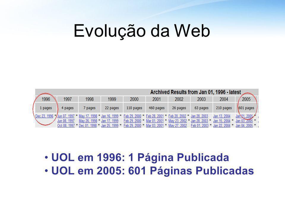 Evolução da Web UOL em 1996: 1 Página Publicada