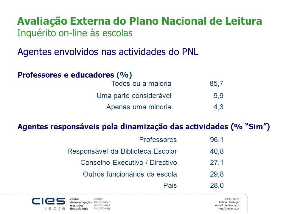 Avaliação Externa do Plano Nacional de Leitura Inquérito on-line às escolas