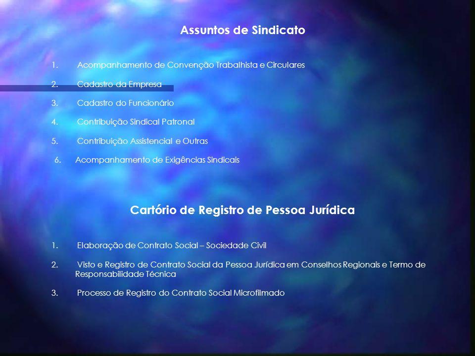 Cartório de Registro de Pessoa Jurídica