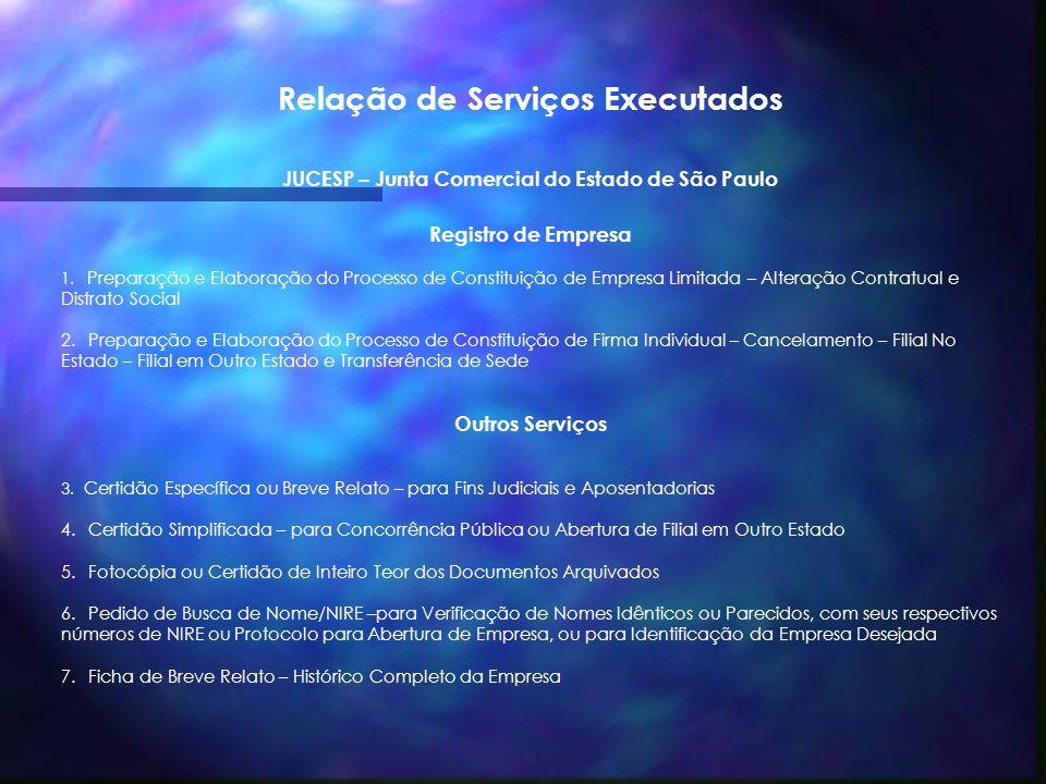 JUCESP – Junta Comercial do Estado de São Paulo