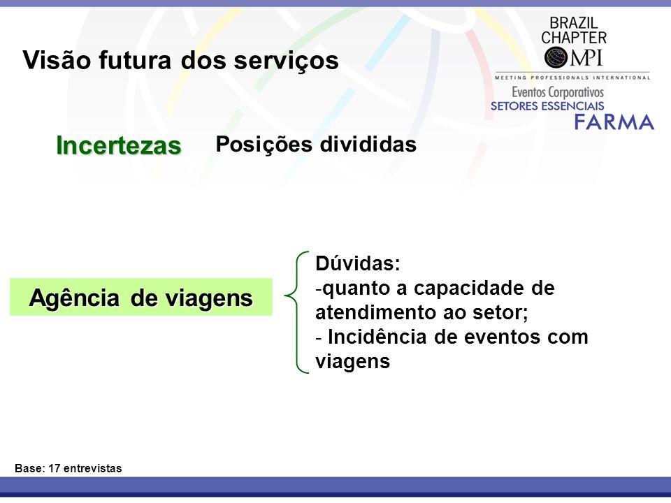 Visão futura dos serviços