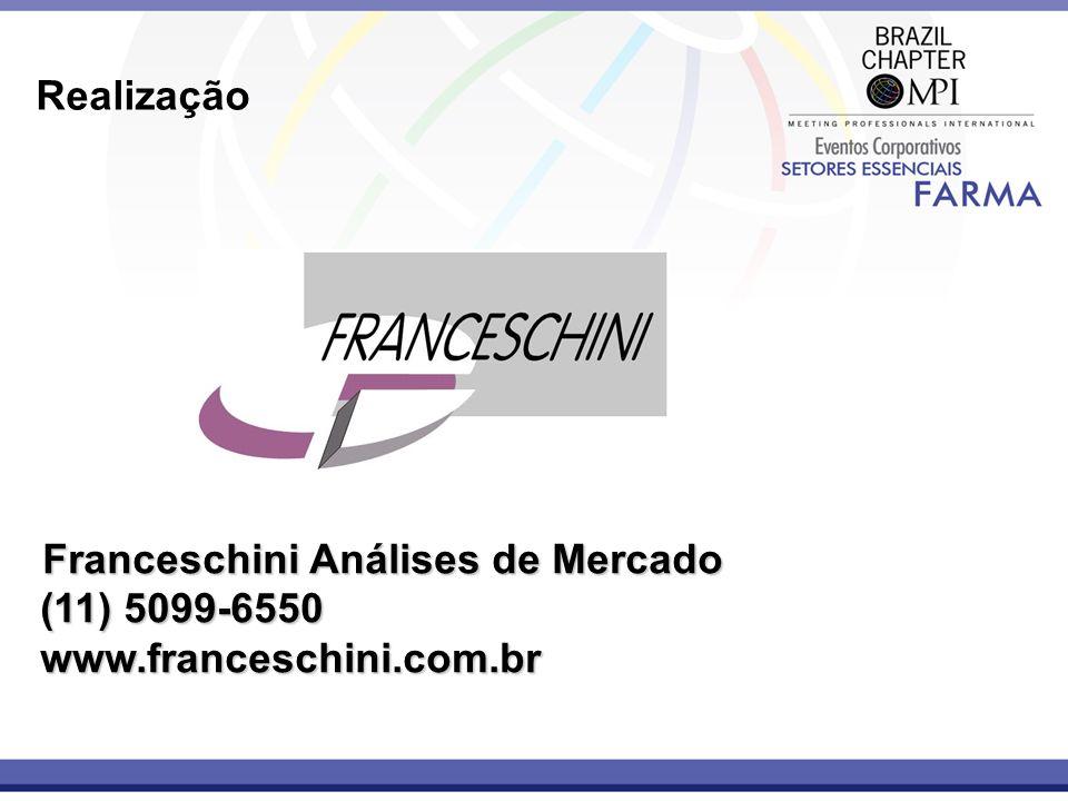 Franceschini Análises de Mercado