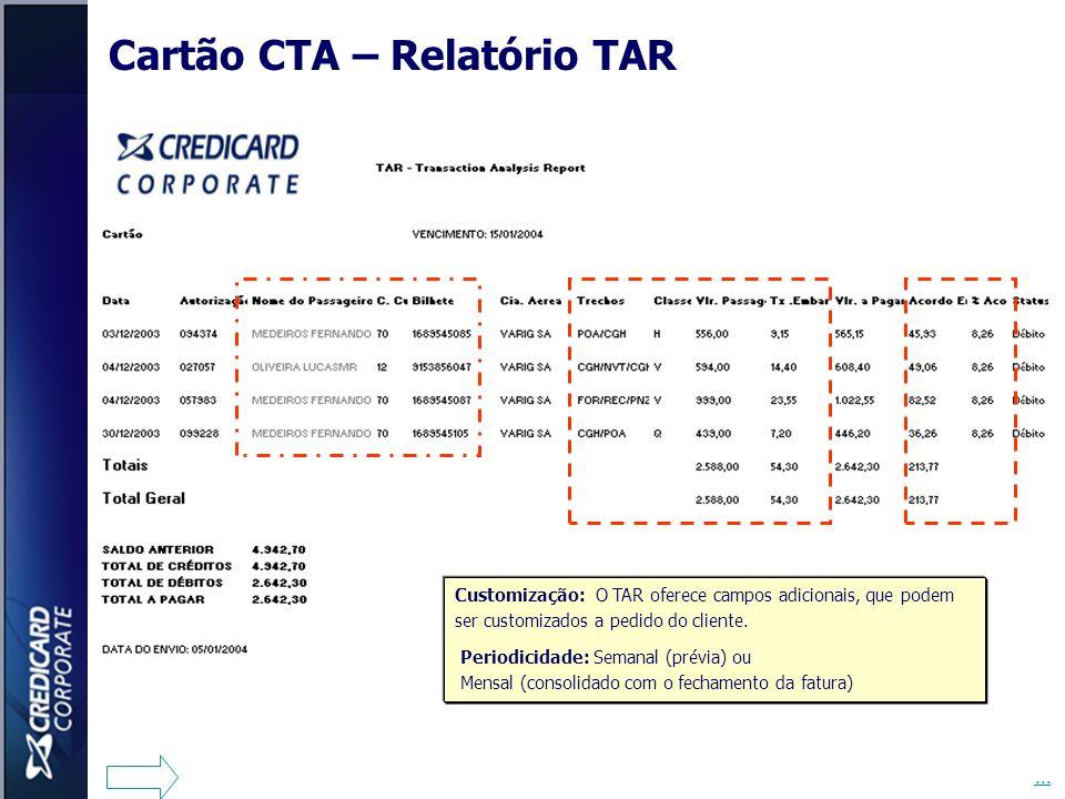 Cartão CTA – Relatório TAR