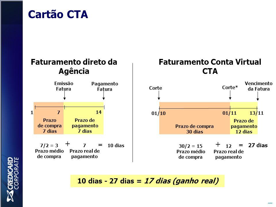 Cartão CTA + Faturamento direto da Agência