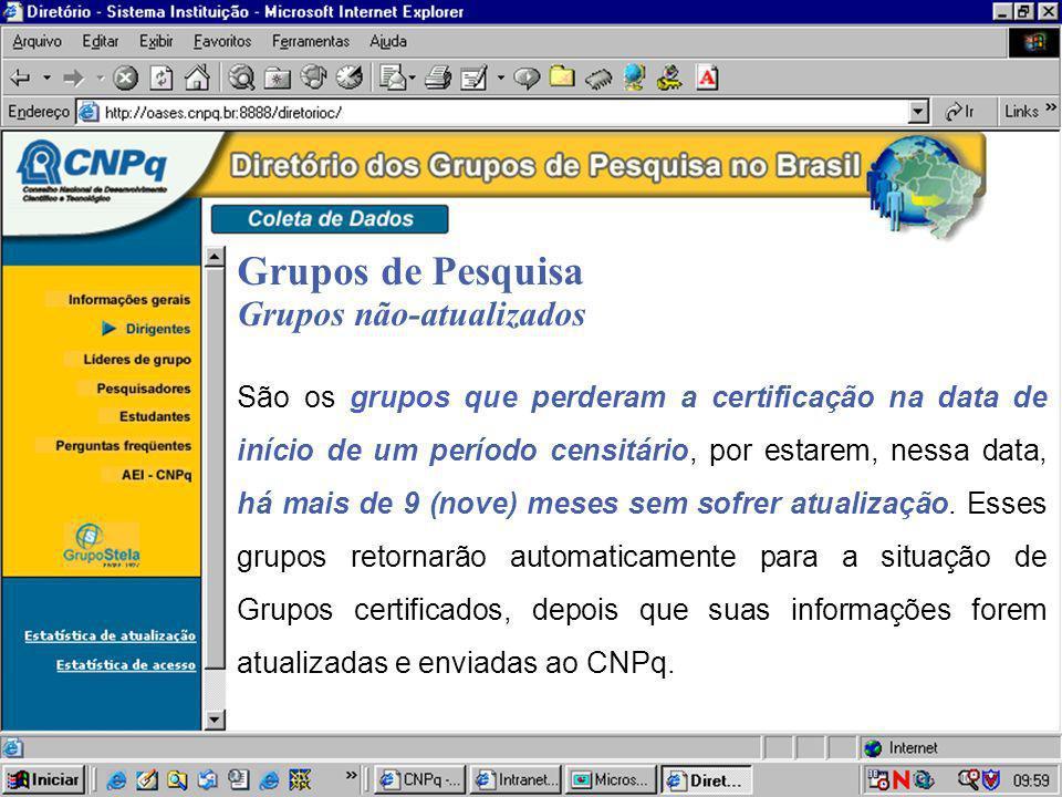 Grupos de Pesquisa Grupos não-atualizados