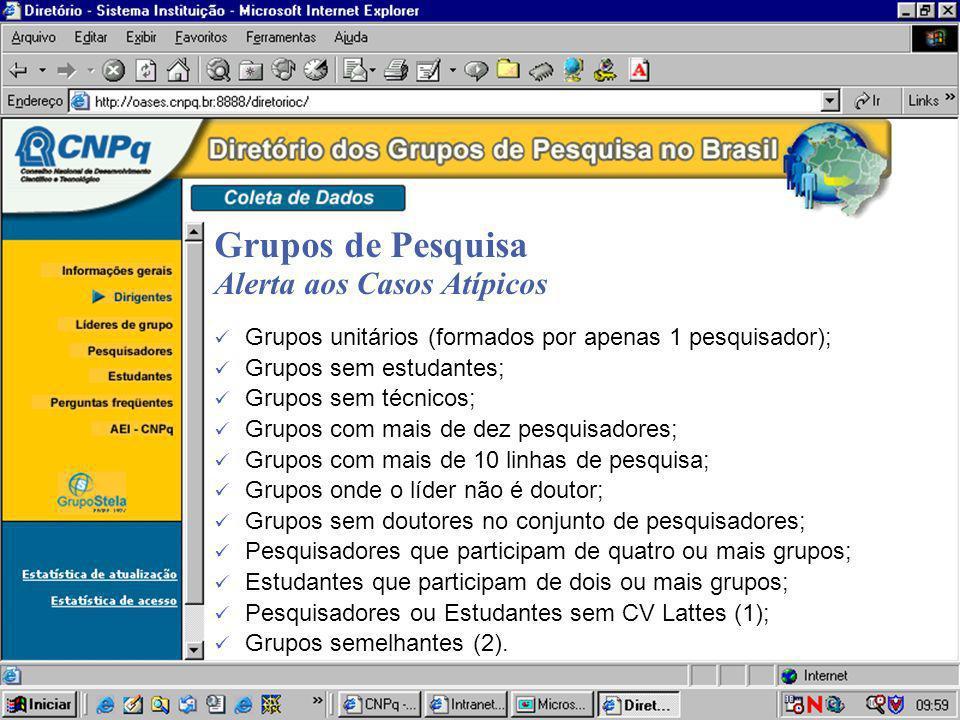 Grupos de Pesquisa Alerta aos Casos Atípicos
