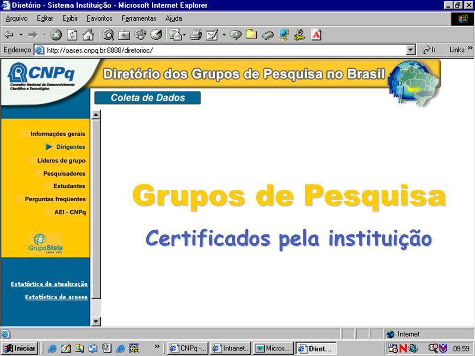 Certificados pela instituição