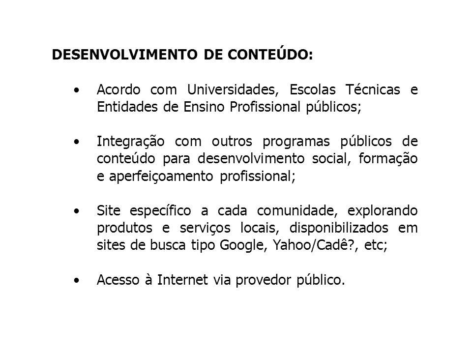 DESENVOLVIMENTO DE CONTEÚDO: