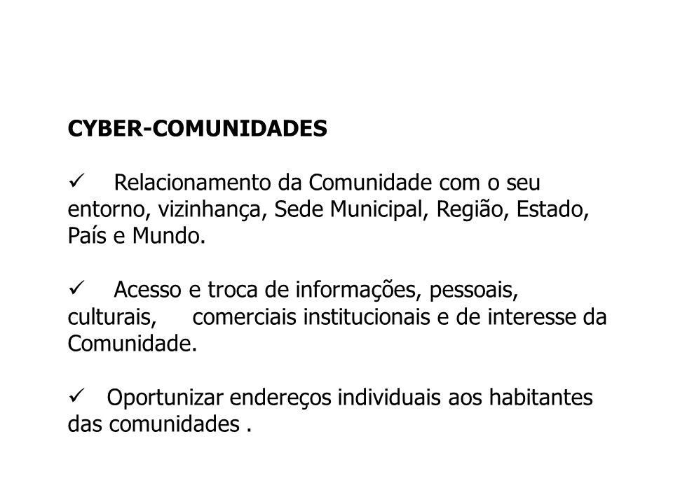 CYBER-COMUNIDADES Relacionamento da Comunidade com o seu entorno, vizinhança, Sede Municipal, Região, Estado, País e Mundo.