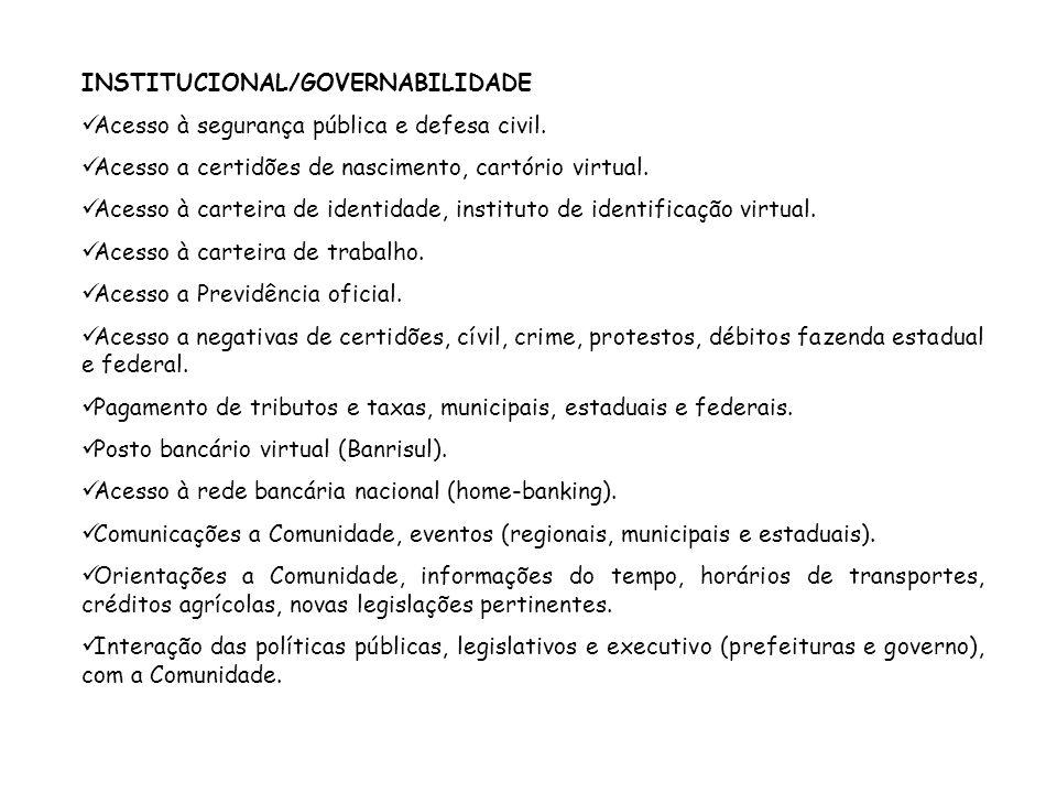 INSTITUCIONAL/GOVERNABILIDADE