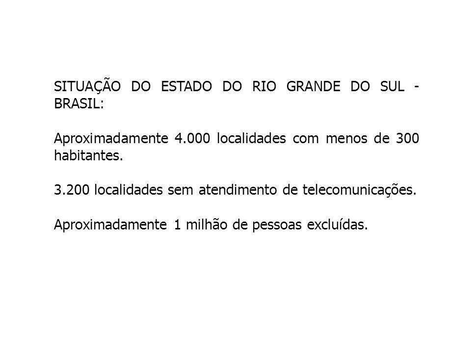 SITUAÇÃO DO ESTADO DO RIO GRANDE DO SUL - BRASIL: