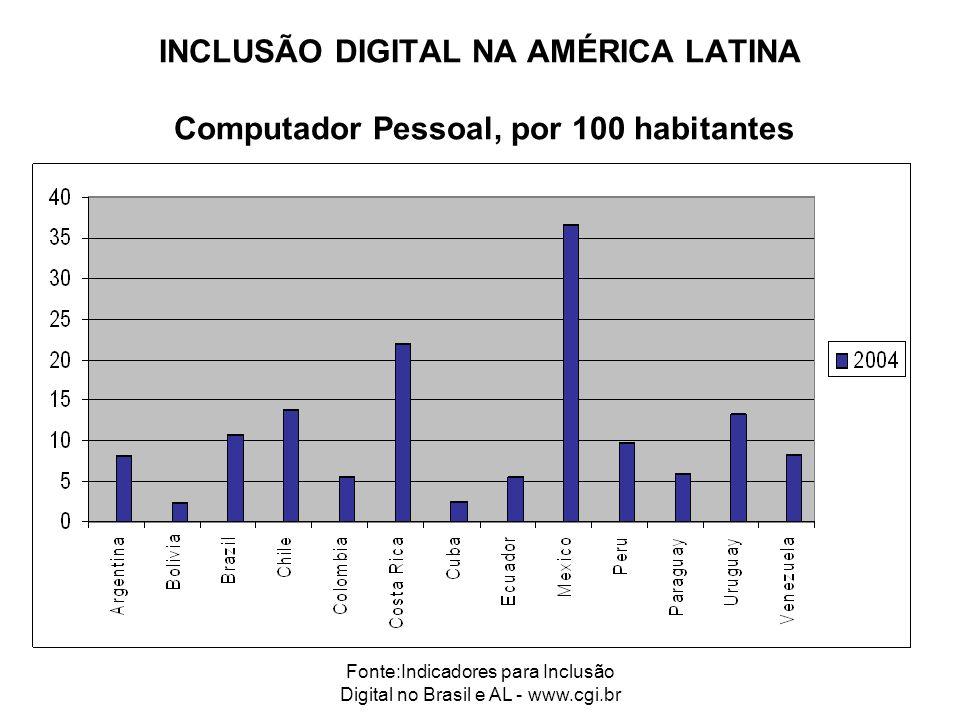 Fonte:Indicadores para Inclusão Digital no Brasil e AL - www.cgi.br