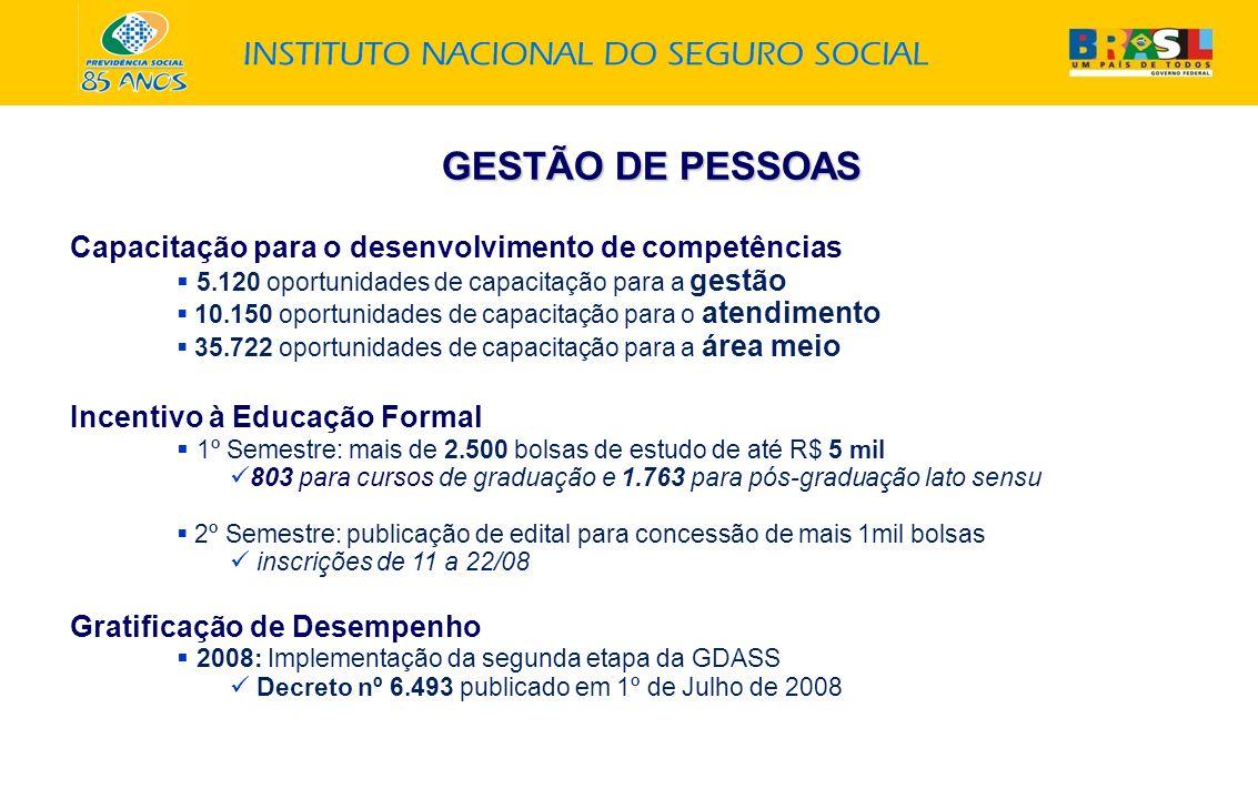GESTÃO DE PESSOAS Capacitação para o desenvolvimento de competências