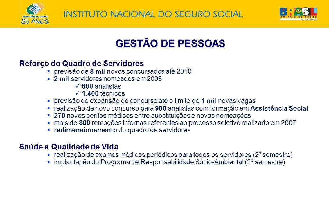 GESTÃO DE PESSOAS Reforço do Quadro de Servidores