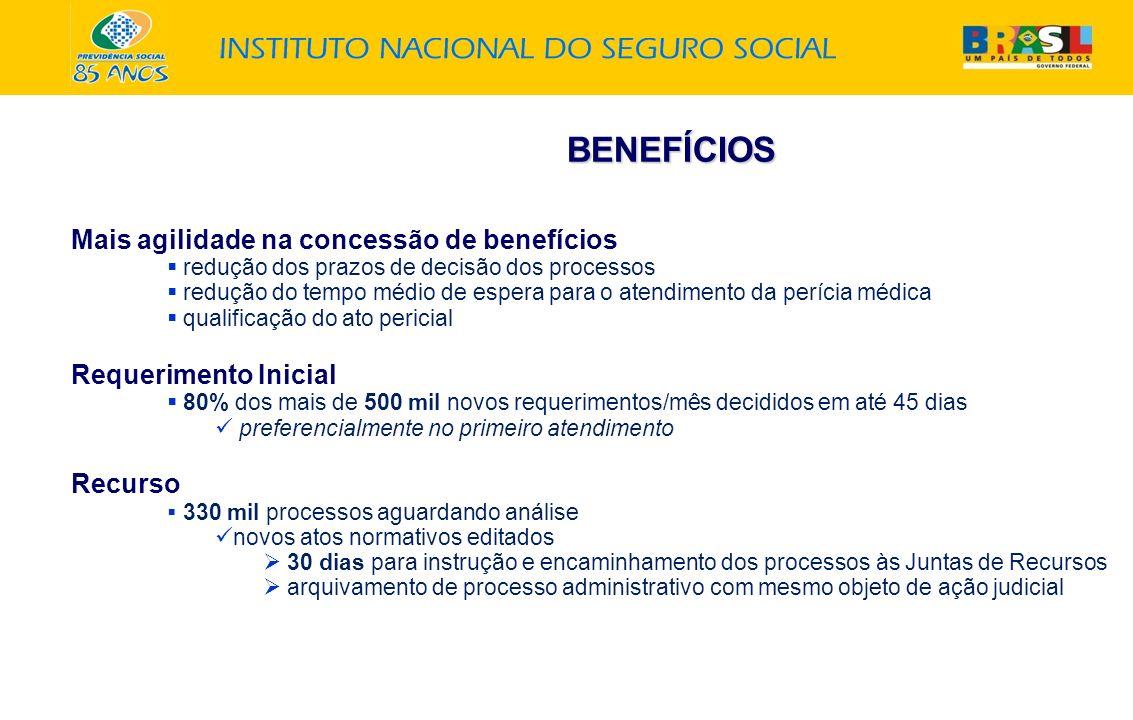 BENEFÍCIOS Mais agilidade na concessão de benefícios