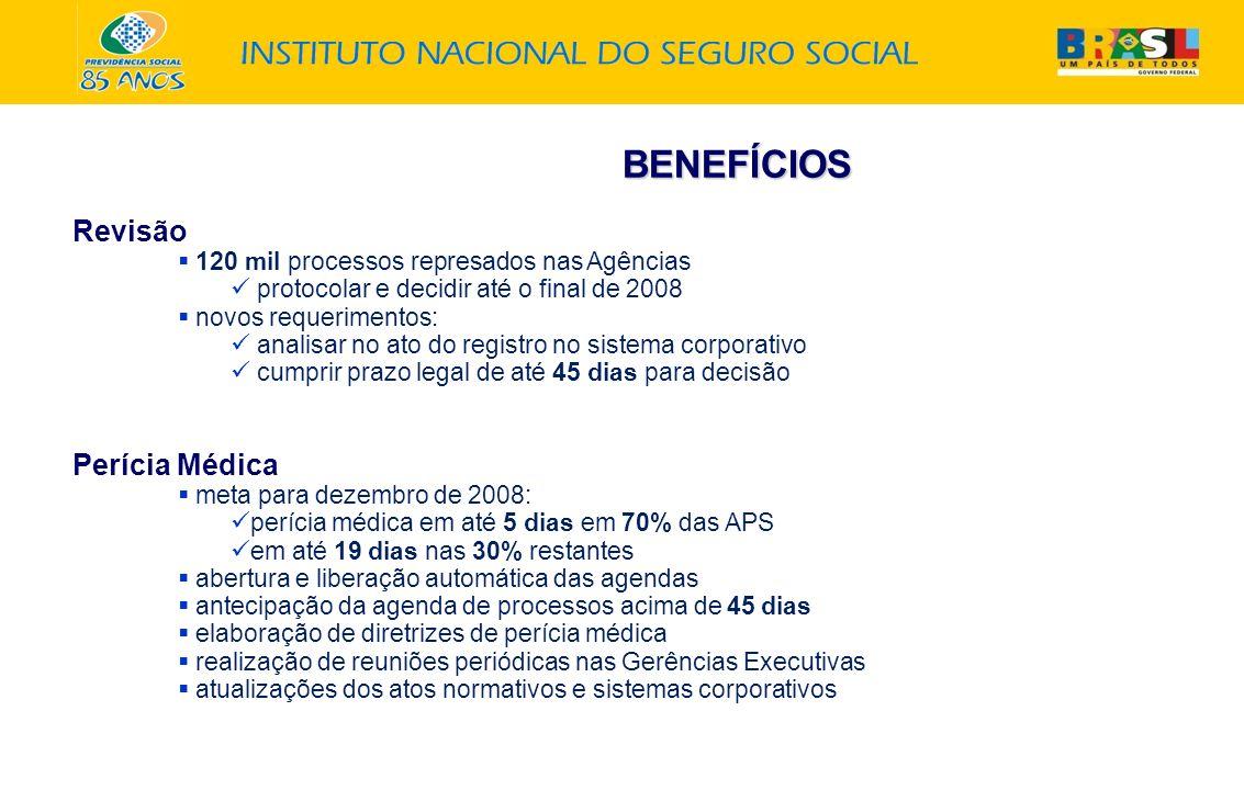 BENEFÍCIOS Revisão Perícia Médica